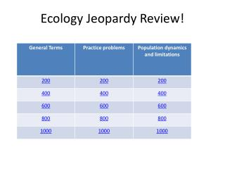 Ecology Jeopardy Review!