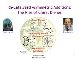 Rh-Catalyzed Asymmetric Additions: The Rise of Chiral Dienes