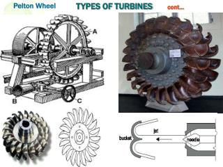 TYPES OF TURBINES        cont…