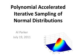 Polynomial Accelerated Iterative Sampling of  Normal Distributions