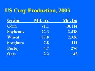 US Crop Production, 2003