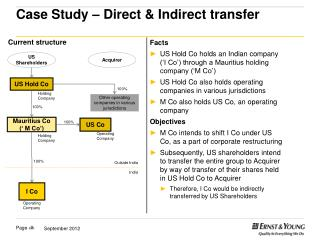 Case Study – Direct & Indirect transfer