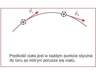 Uwaga: w wielu podręcznikach na oznaczenie momentu siły używana jest grecka litera tau  τ