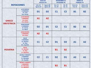 ESQUEMA Y GRUPOS DE ROTACIÓN