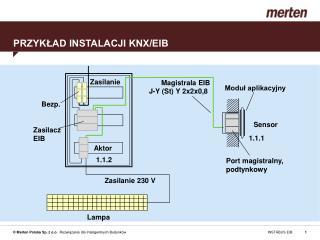 PRZYKŁAD INSTALACJI KNX/EIB