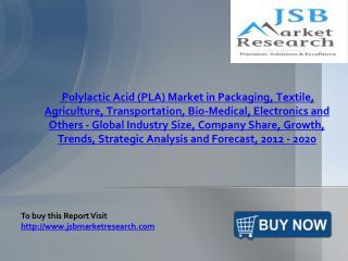 JSB Market Research : Polylactic Acid (PLA) Market