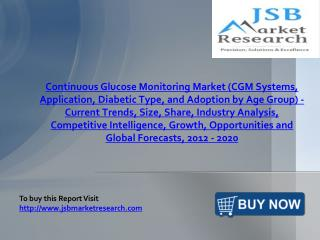 JSB Market Research : Continuous Glucose Monitoring Market