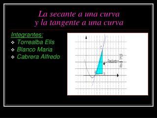 La secante a una curva y la tangente a una curva