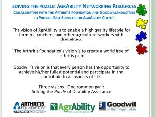 SUCCESSFUL PARTNERSHIPS: ARTHRITIS FOUNDATION  -------------> GOODWILL