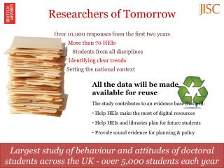 Researchers of Tomorrow