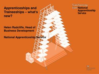 Apprenticeships Overview