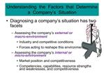 Understanding the Factors that Determine a Company