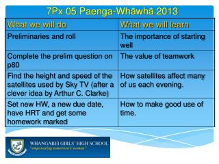 7 Px 05  Paenga-Wh ā wh ā  2013