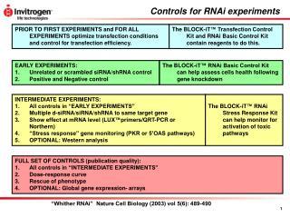 Controls for RNAi experiments