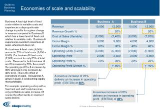 Economies of scale and scalability