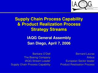 Supply Chain Process Capability  Product Realization Process Strategy Streams