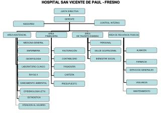 HOSPITAL SAN VICENTE DE PAUL - FRESNO