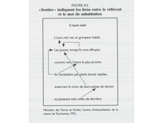 notech4 r%E9ferences sentier