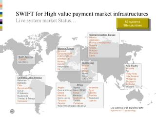SWIFT for High value payment market infrastructures                    Live system market Status…