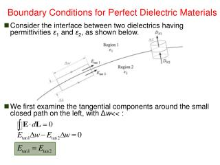 Boundary Conditions for Perfect Dielectric Materials