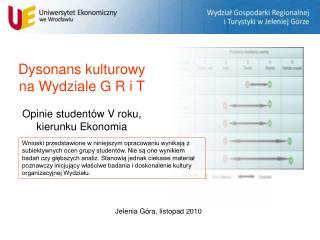 Dysonans kulturowy na Wydziale G R i T Opinie studentów V roku, kierunku Ekonomia