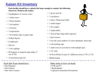 Kaizen Kit Inventory