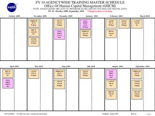 FY 10 AGENCYWIDE TRAINING MASTER SCHEDULE