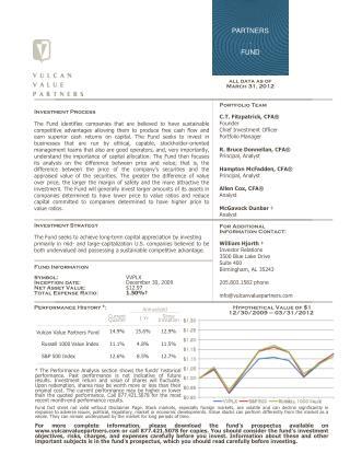 Portfolio Team C.T. Fitzpatrick, CFA® Founder Chief Investment Officer Portfolio Manager