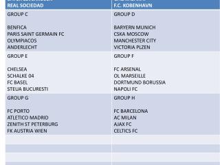 UEFA CHAMPIONS LEAGUE FIXTURE