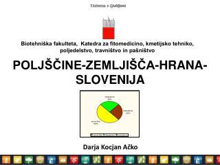 POLJŠČINE-ZEMLJIŠČA-HRANA-SLOVENIJA