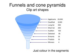 Funnels and cone pyramids Clip art shapes