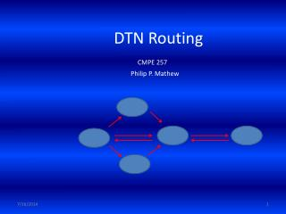 DTN Routing  CMPE 257                                 Philip P. Mathew
