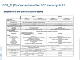 GDR_C' (!!) standard used for POE since cycle 71