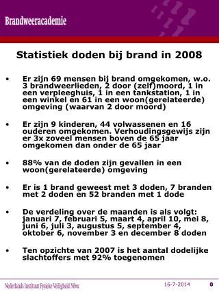Statistiek doden bij brand in 2008