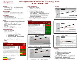 Improving Patient Satisfaction Results: The Radiology Journey The Entire Radiology Team