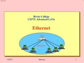 Rivier College CS575: Advanced LANs Ethernet