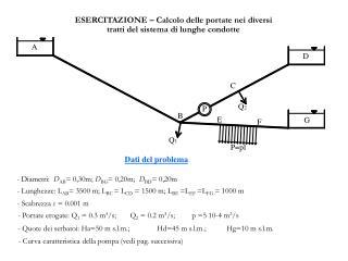 ESERCITAZIONE – Calcolo delle portate nei diversi tratti del sistema di lunghe condotte