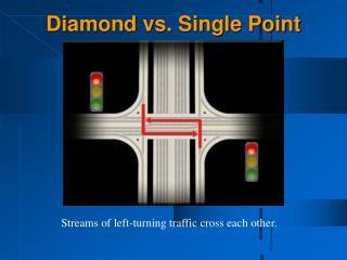 Diamond vs. Single Point