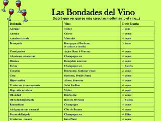 Las Bondades del Vino