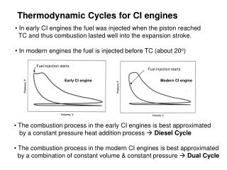 Thermodynamic Cycles for CI engines
