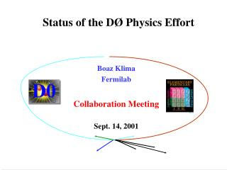 Status of the DØ Physics Effort