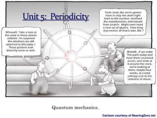 Unit 5:  Periodicity