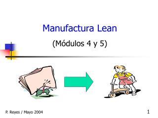 Manufactura Lean  (Módulos 4 y 5)