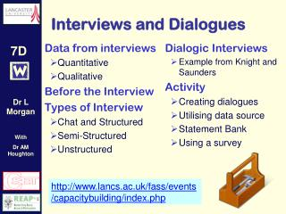 Interviews and Dialogues