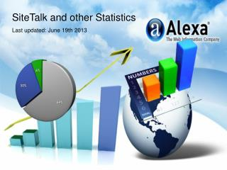 SiteTalk and other Statistics Last updated: June 19th 2013