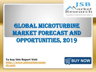Global Microturbine Market Forecast and Opportunities, 2019