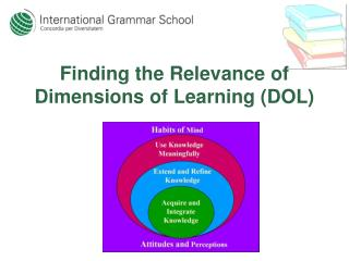 Finding the Relevance of Dimensions of Learning (DOL)