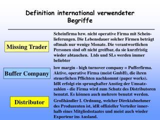 Definition international verwendeter Begriffe