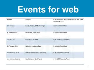 Events for web