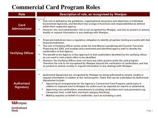 Commercial Card Program Roles